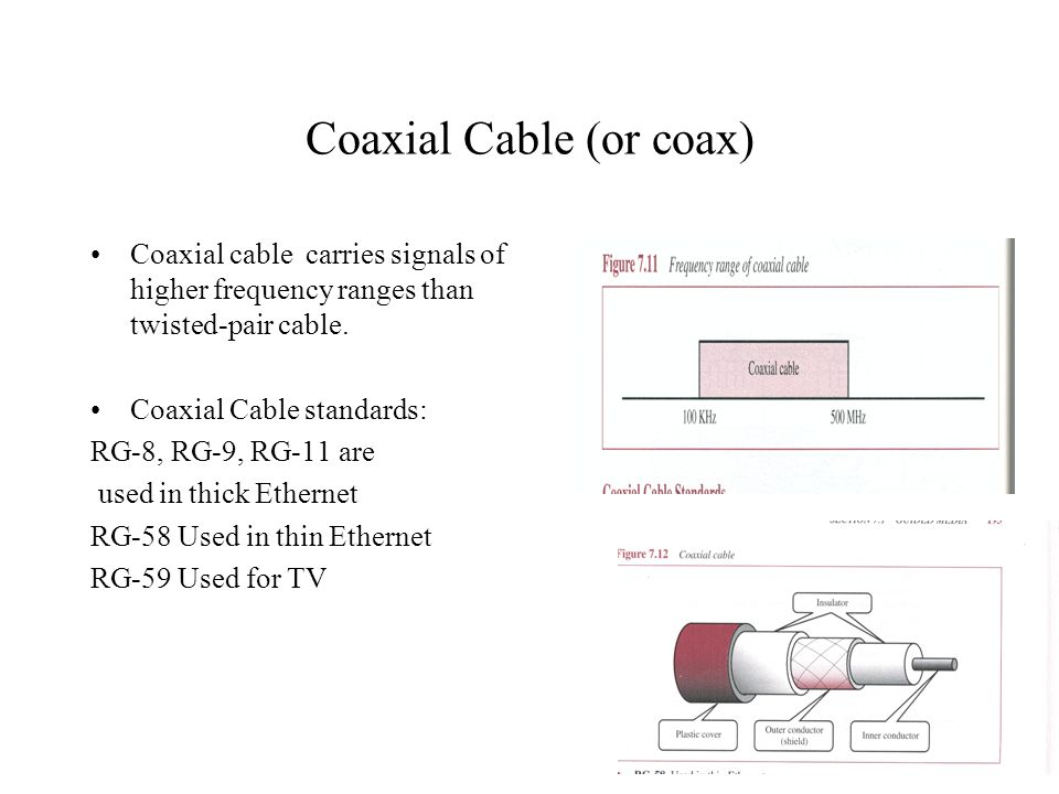 Coaxial Cable (or coax)