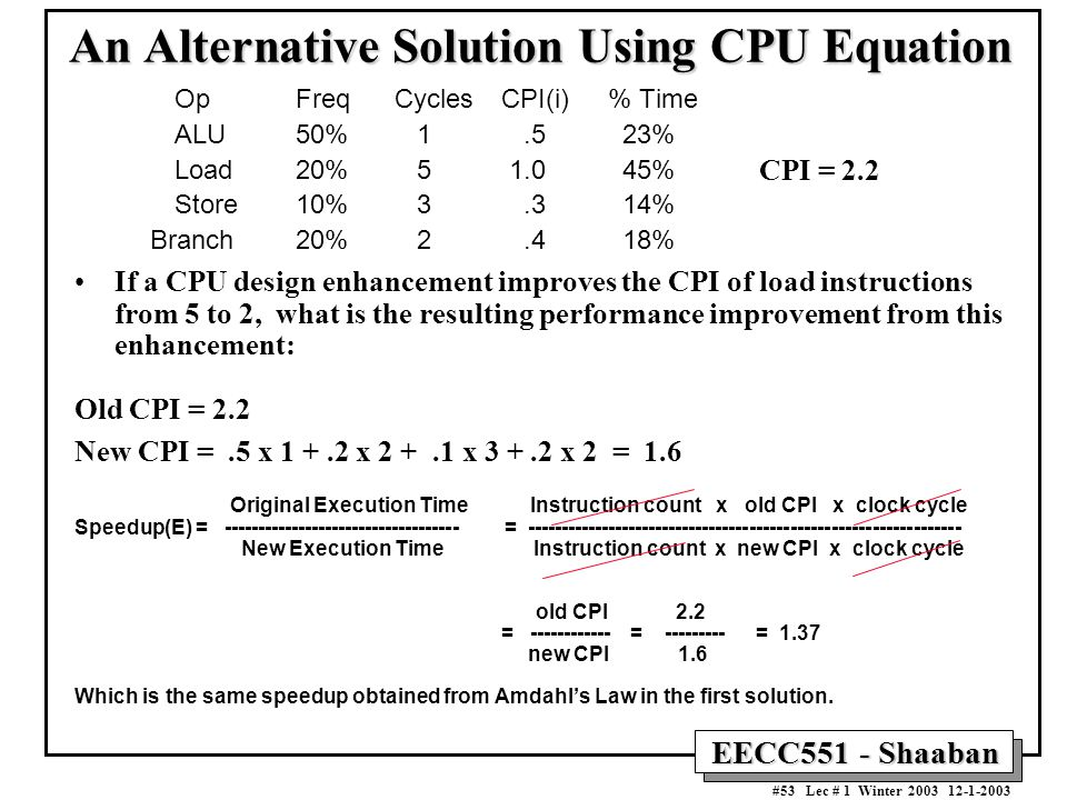 An Alternative Solution Using CPU Equation