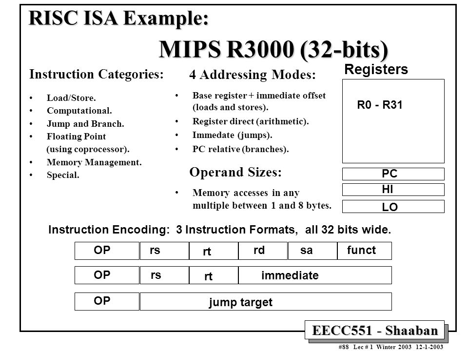 RISC ISA Example: MIPS R3000 (32-bits)