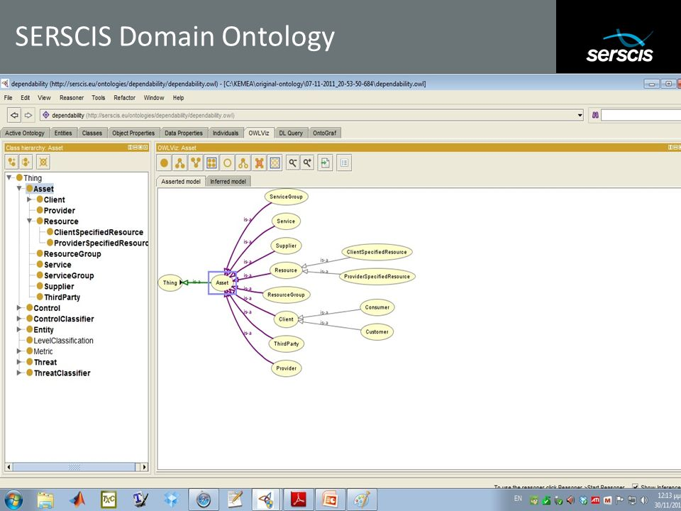 SERSCIS Domain Ontology
