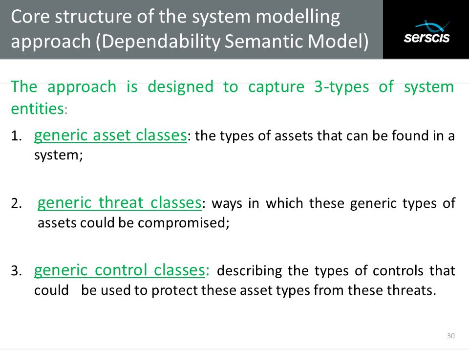Core structure of the system modelling approach (Dependability Semantic Model)