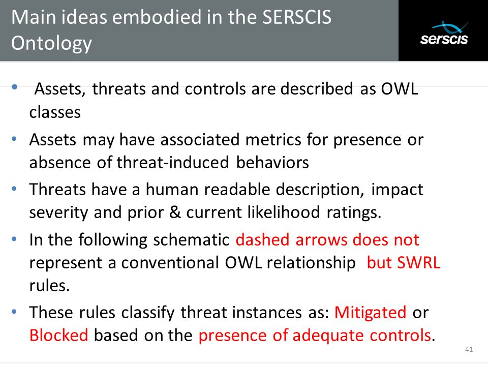 Main ideas embodied in the SERSCIS Ontology
