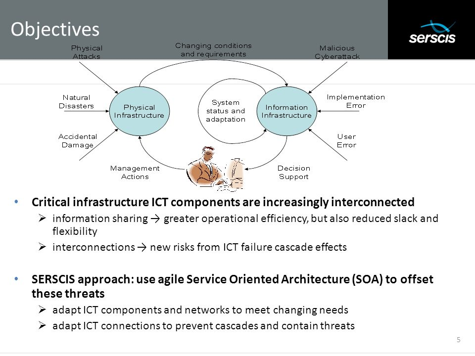 Objectives Critical infrastructure ICT components are increasingly interconnected.