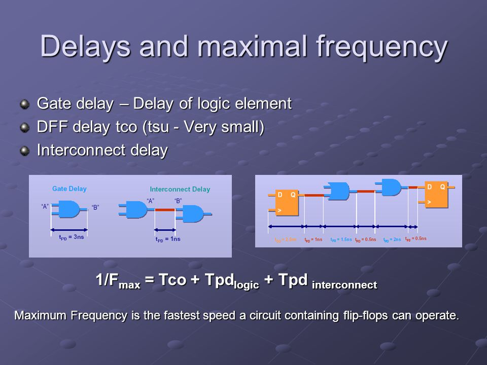 Delays and maximal frequency