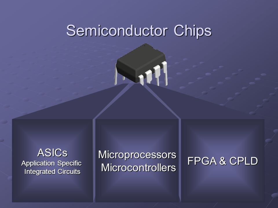 Semiconductor Chips ASICs Microprocessors FPGA & CPLD Microcontrollers