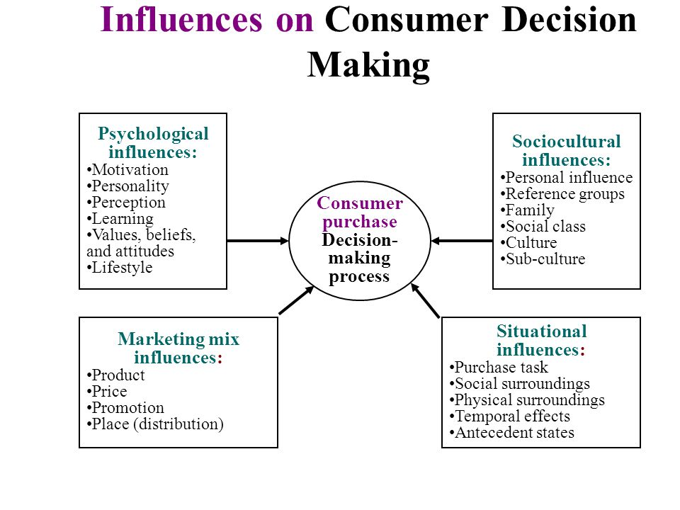 influence of brand name on consumer decision essay Key words: brand, brand name, consumer behavior, purchase decision, level of involvement jel classification: m 30 introduction a product is something that is made in a factory, a brand is something that is bought by a customer.