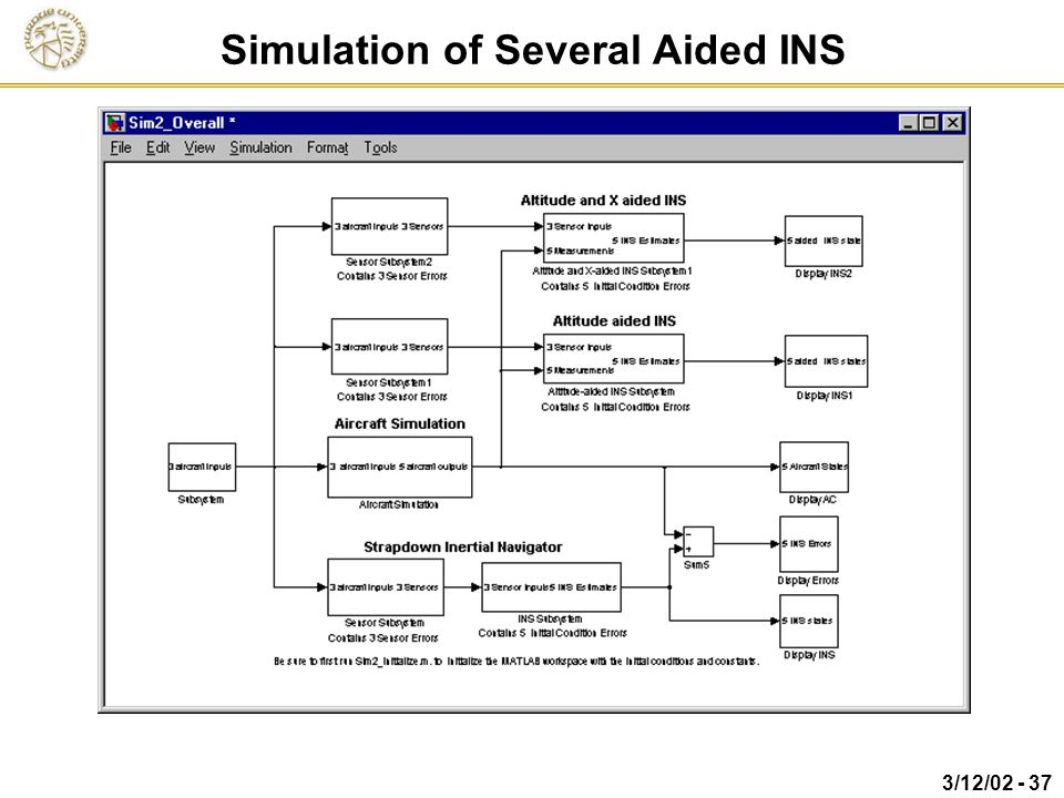 Simulation of Several Aided INS