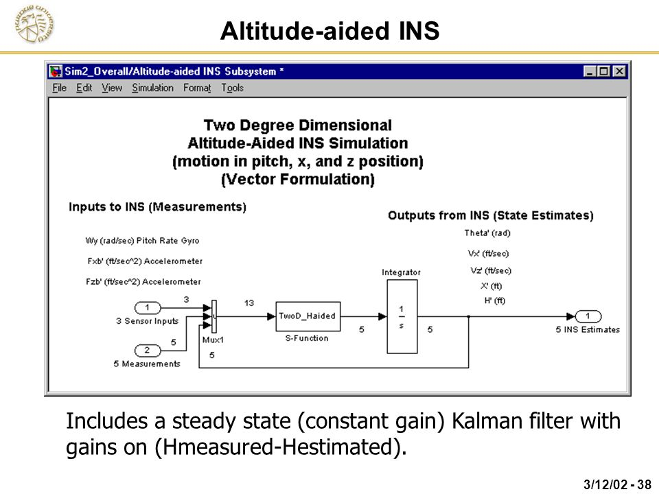Altitude-aided INS Includes a steady state (constant gain) Kalman filter with.