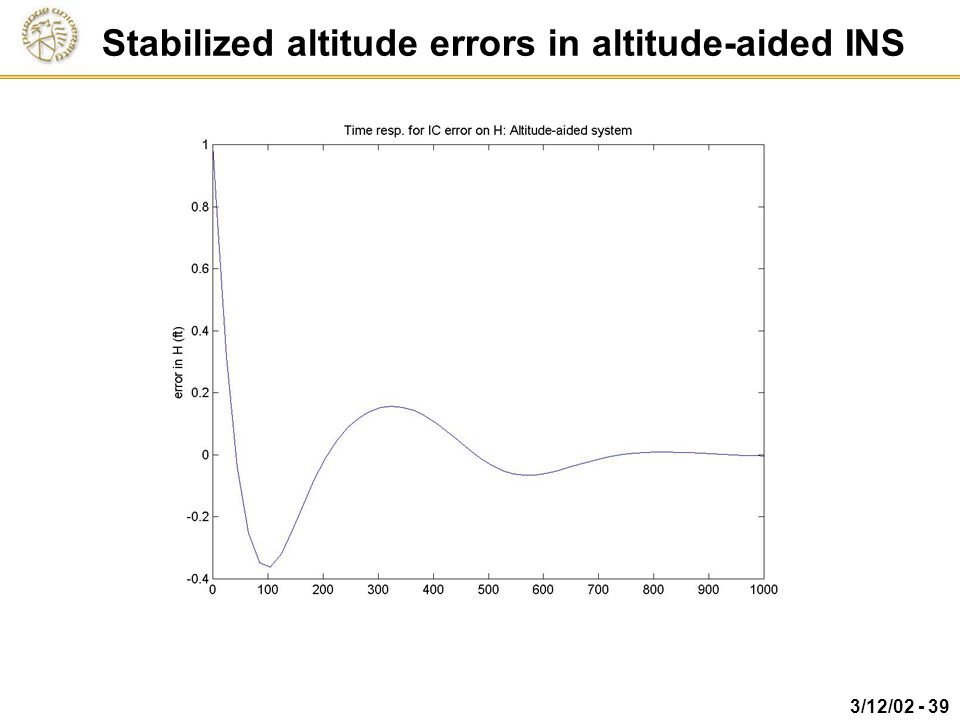 Stabilized altitude errors in altitude-aided INS