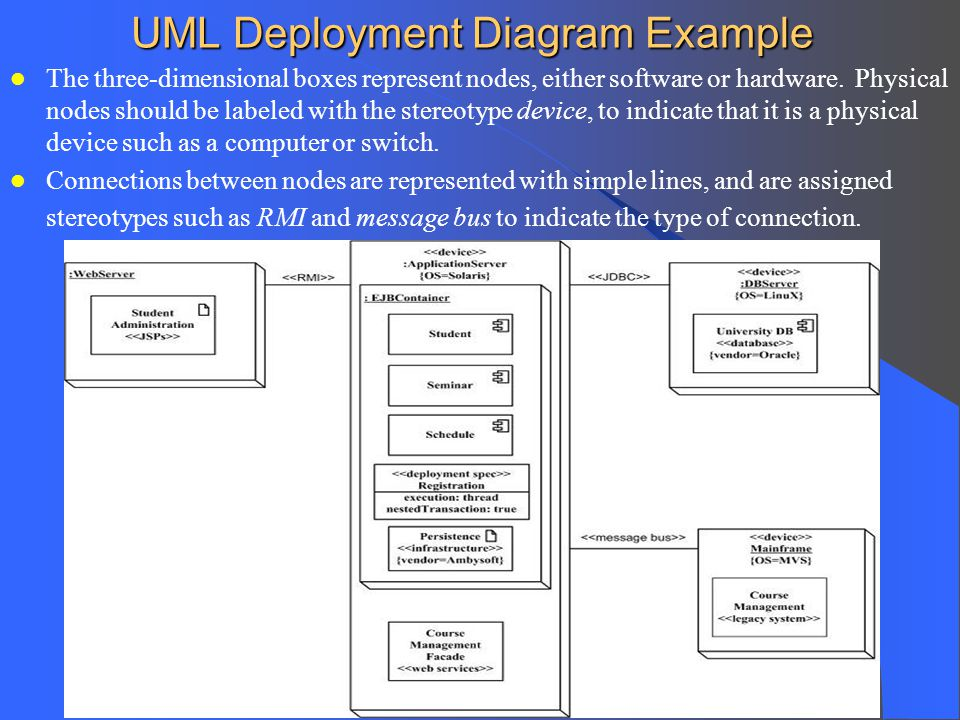 Component and deployment diagrams ppt video online download uml deployment diagram example ccuart Image collections