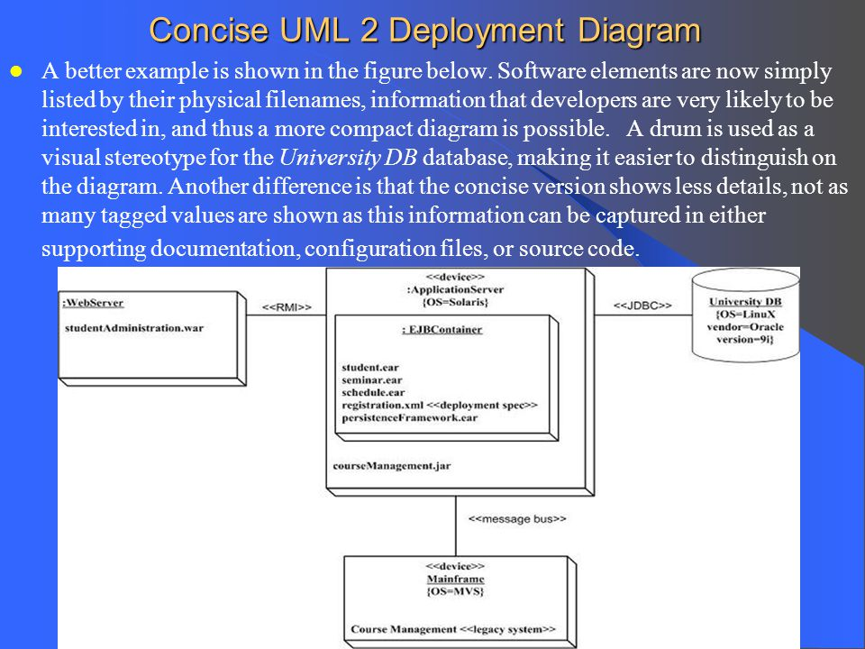 Component And Deployment Diagrams Ppt Video Online Download