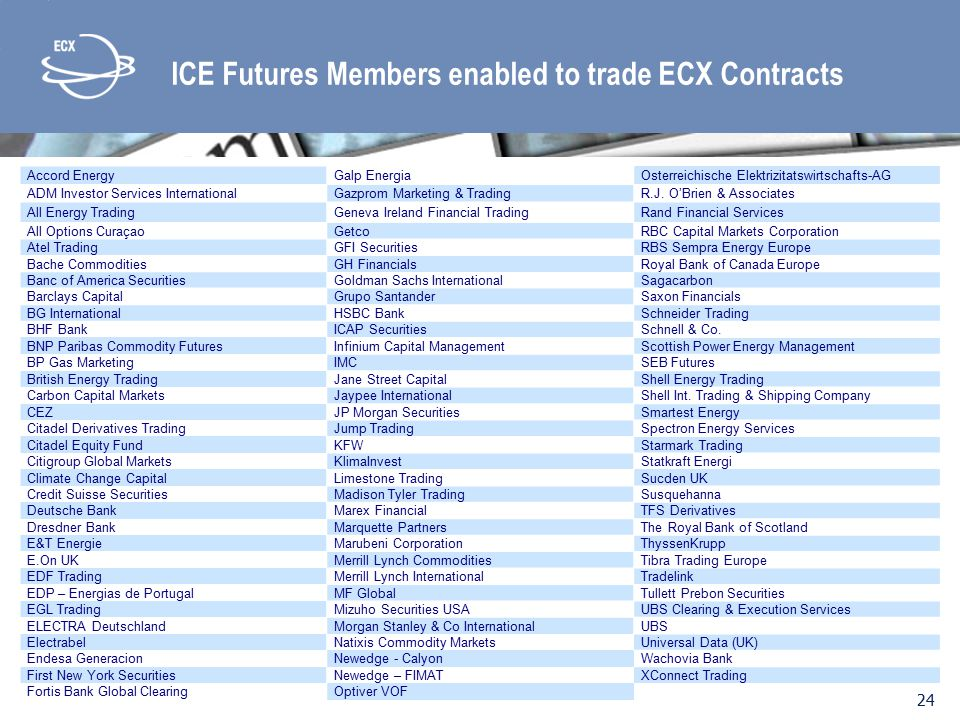 Trading Emissions Contracts - ppt download