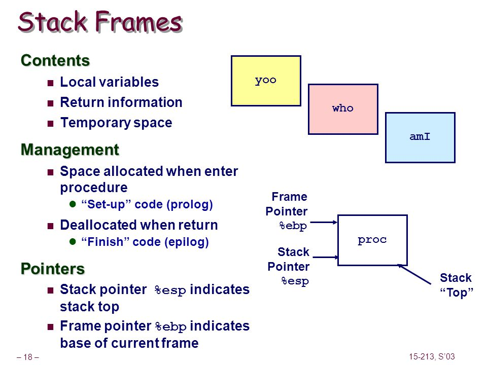 Stack Frames Contents Management Pointers Local variables