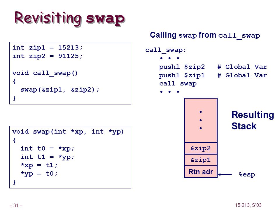Calling swap from call_swap