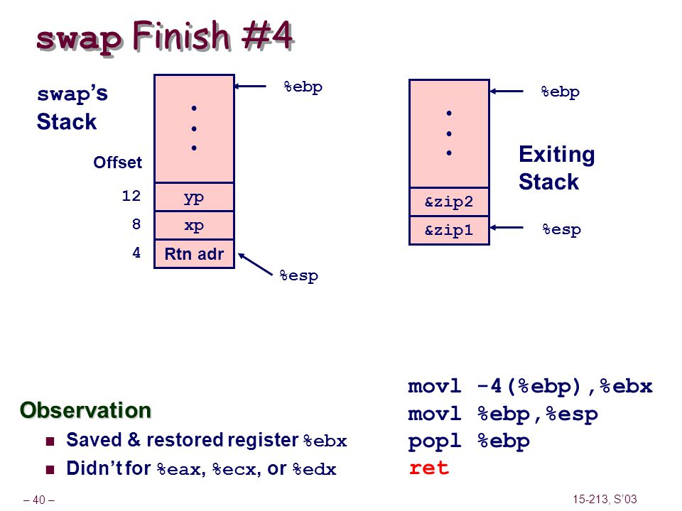swap Finish #4 swap's Stack Exiting Stack movl -4(%ebp),%ebx