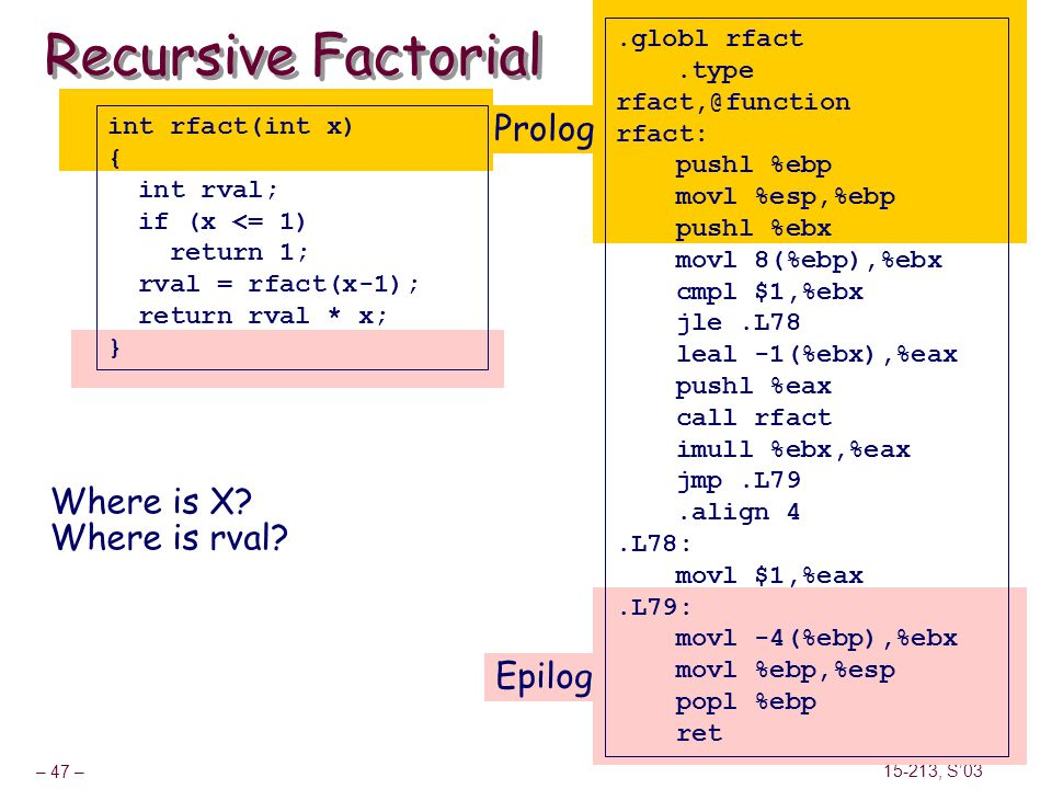 Recursive Factorial Prolog Where is X Where is rval Epilog