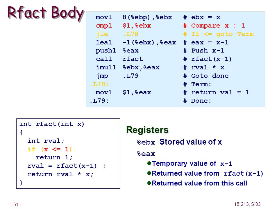 Rfact Body Registers %ebx Stored value of x %eax