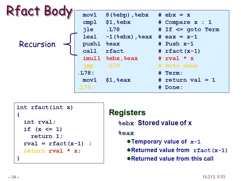 Rfact Body Recursion Registers %ebx Stored value of x %eax