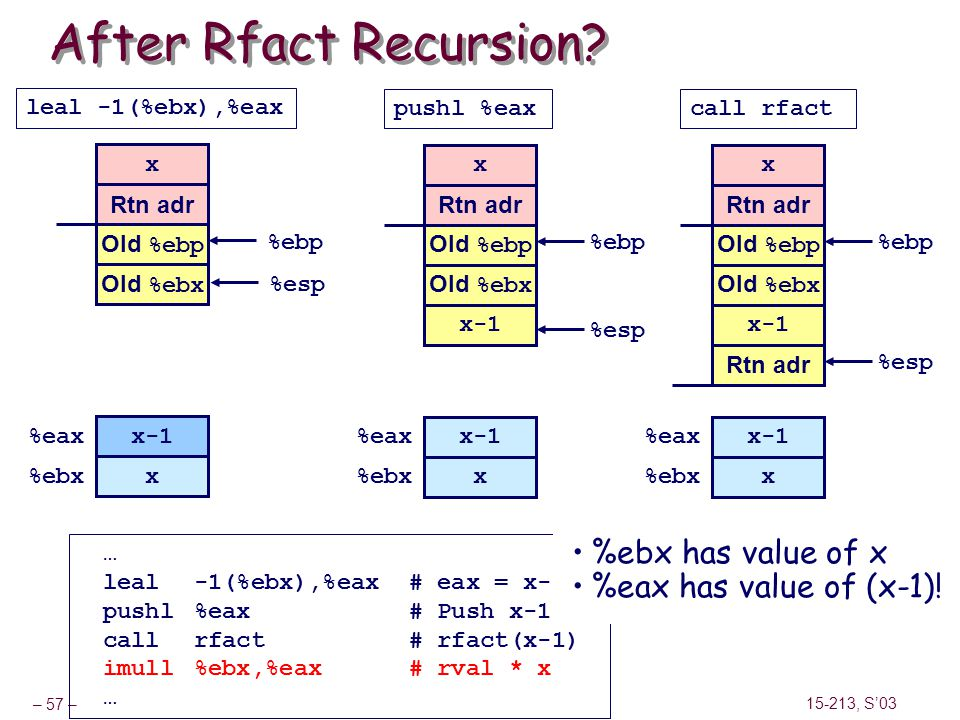 After Rfact Recursion %ebx has value of x %eax has value of (x-1)!