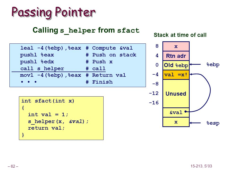 Passing Pointer Calling s_helper from sfact Stack at time of call 8 x