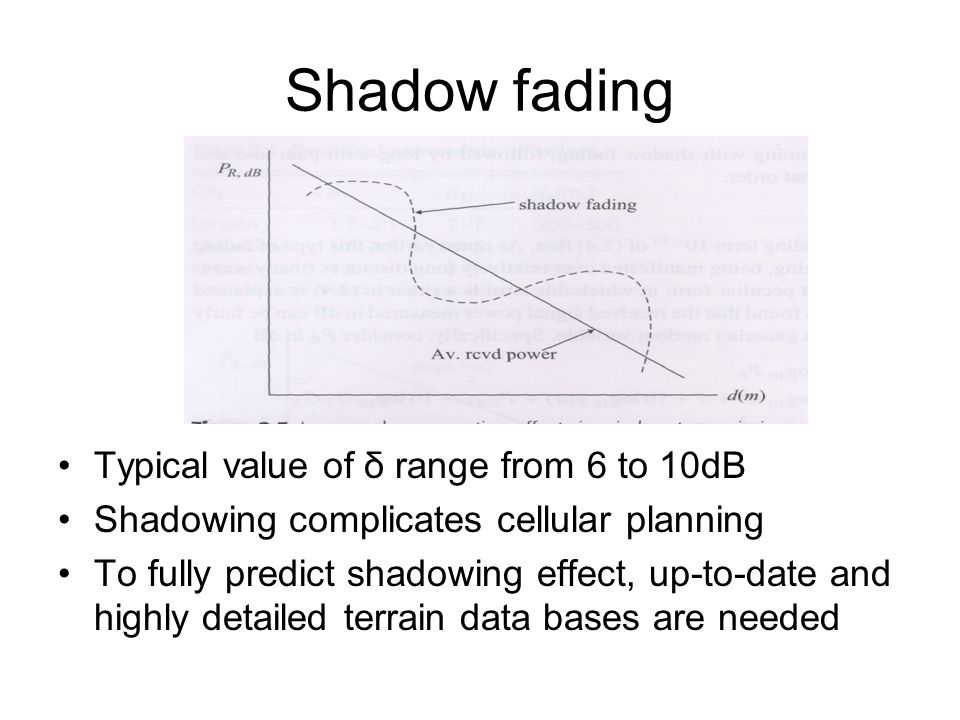 Shadow fading Typical value of δ range from 6 to 10dB