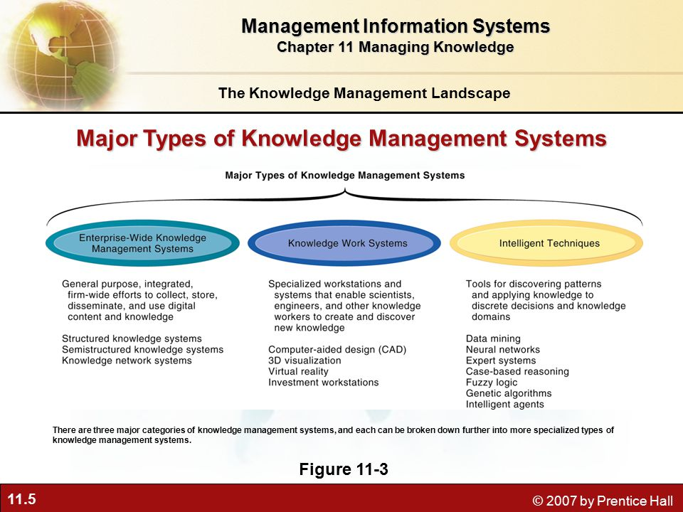 major types of knowledge management systems