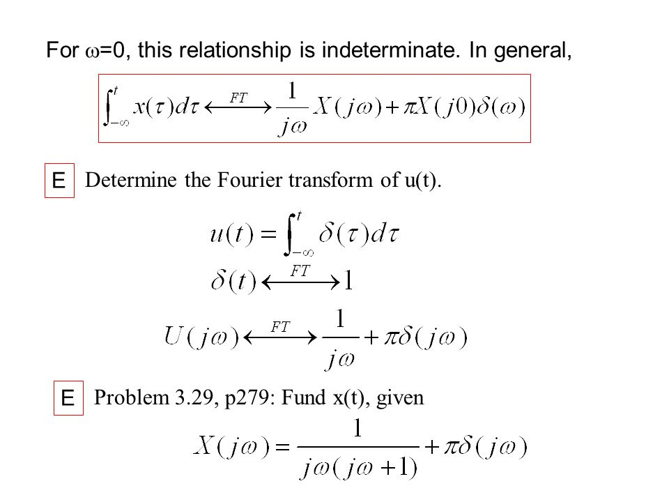 For w=0, this relationship is indeterminate. In general,