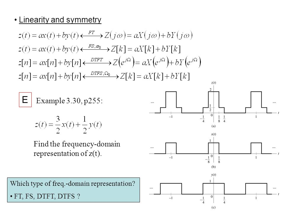 E Linearity and symmetry Example 3.30, p255: