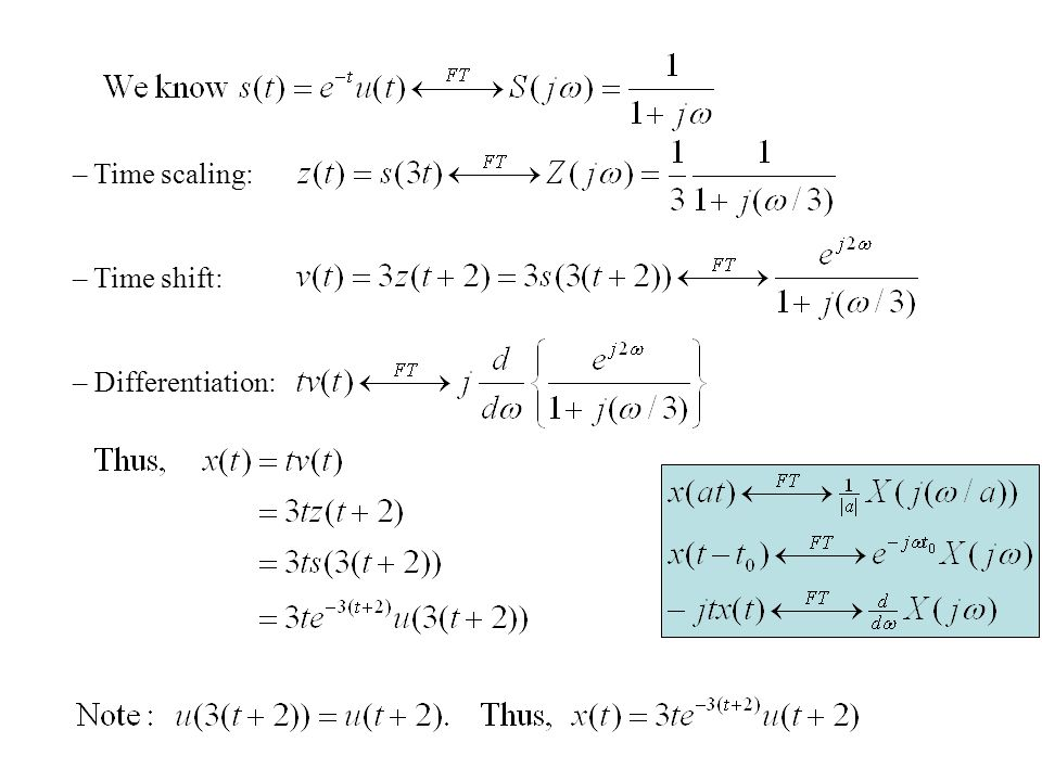 Time scaling: Time shift: Differentiation: