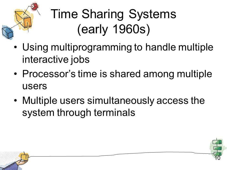 Time Sharing Systems (early 1960s)