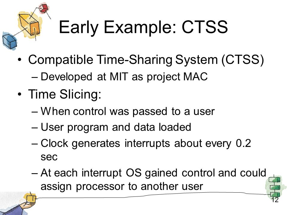 Early Example: CTSS Compatible Time-Sharing System (CTSS)