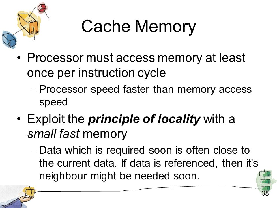 Cache Memory Processor must access memory at least once per instruction cycle. Processor speed faster than memory access speed.