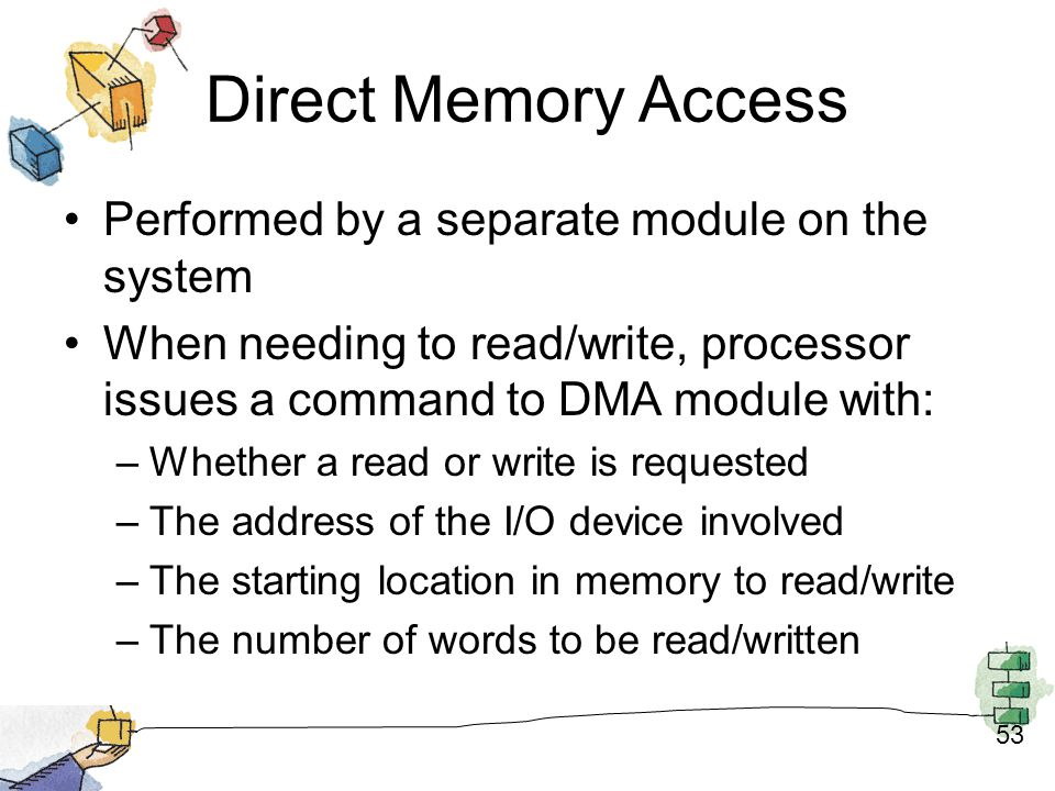 Direct Memory Access Performed by a separate module on the system