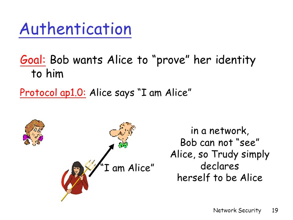 Authentication Goal: Bob wants Alice to prove her identity to him