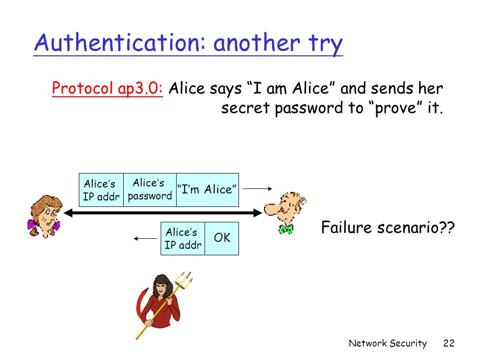 Authentication: another try