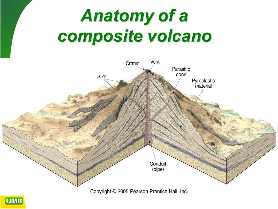 Dorable Anatomy Of Volcanoes Colección - Imágenes de Anatomía Humana ...