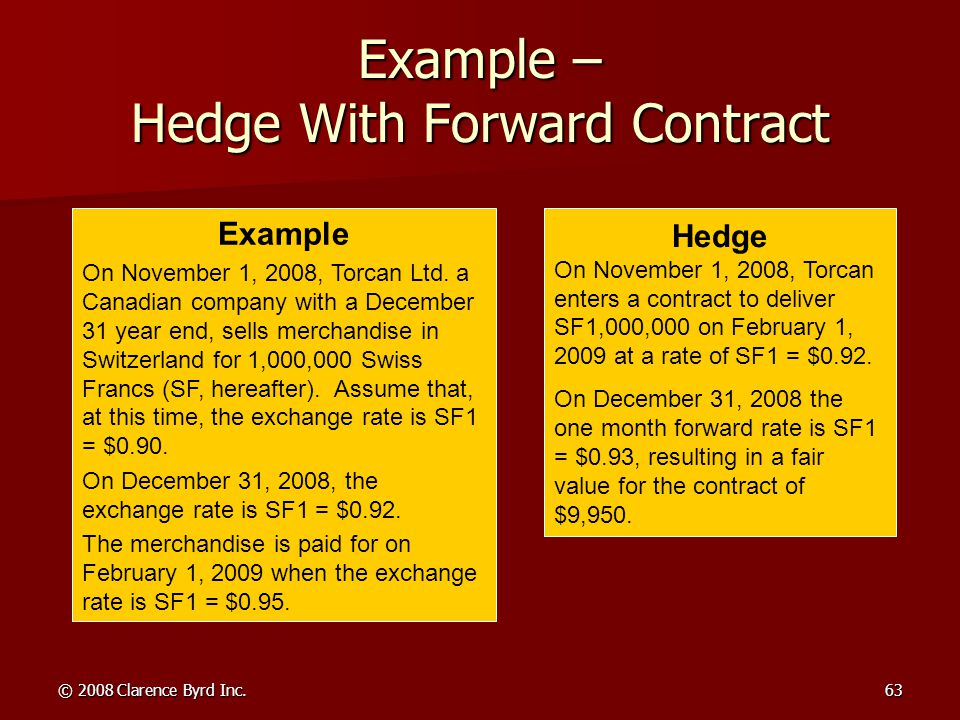 Forward contracts · smart currency exchange.