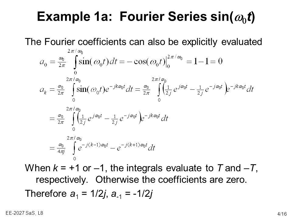 Example 1a: Fourier Series sin(w0t)