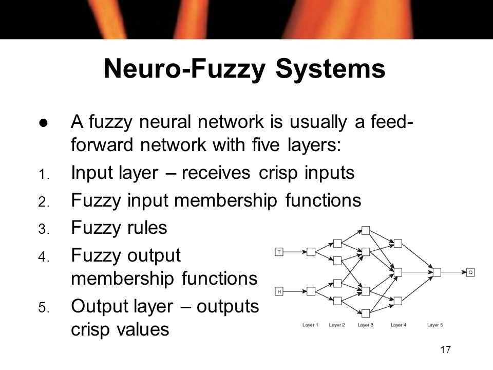 What are neuro-fuzzy systems a neuro-fuzzy system is a fuzzy.
