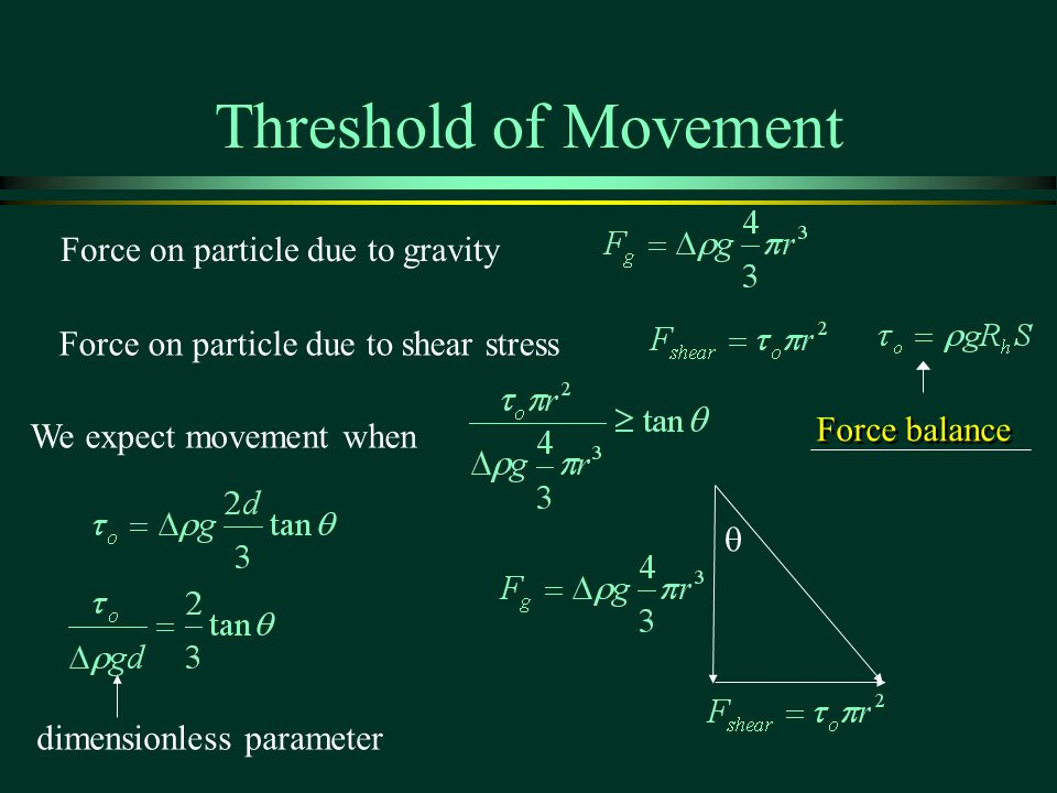 Threshold of Movement Force on particle due to gravity