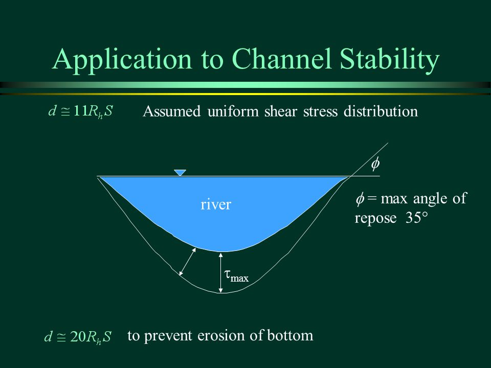 Application to Channel Stability