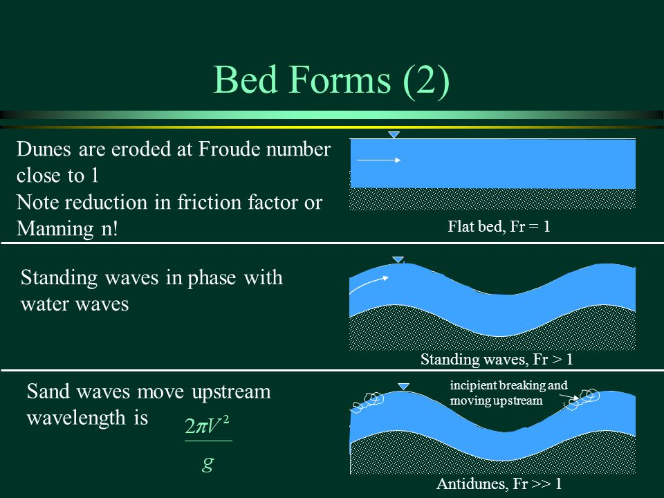 Bed Forms (2) Dunes are eroded at Froude number close to 1