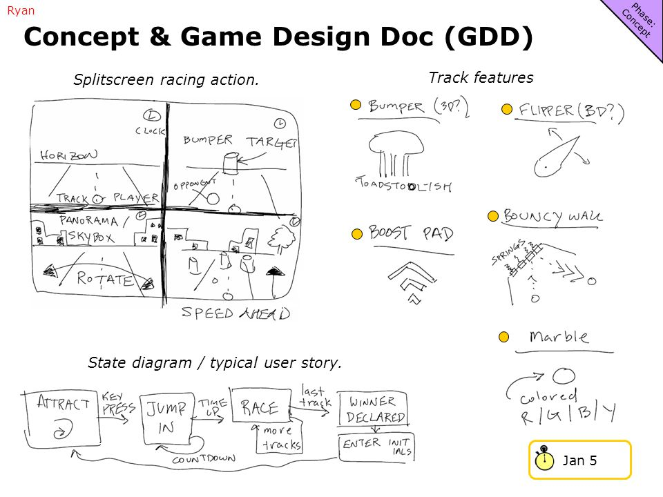 Art Video Game Production Ppt Video Online Download - Gdd game design document