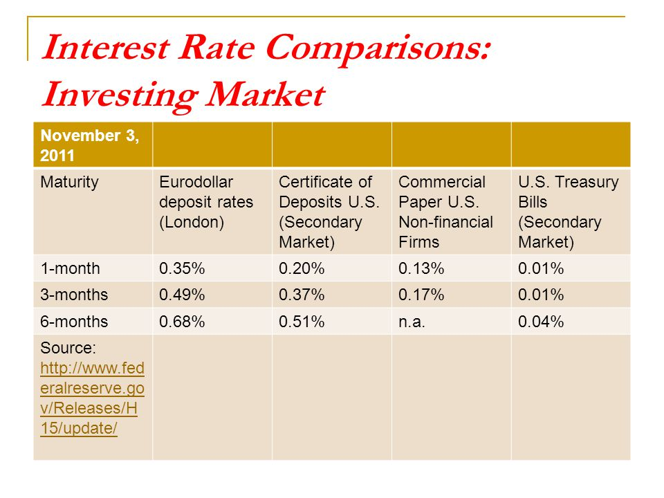 Lecture 13 International Money Markets Ppt Video Online Download