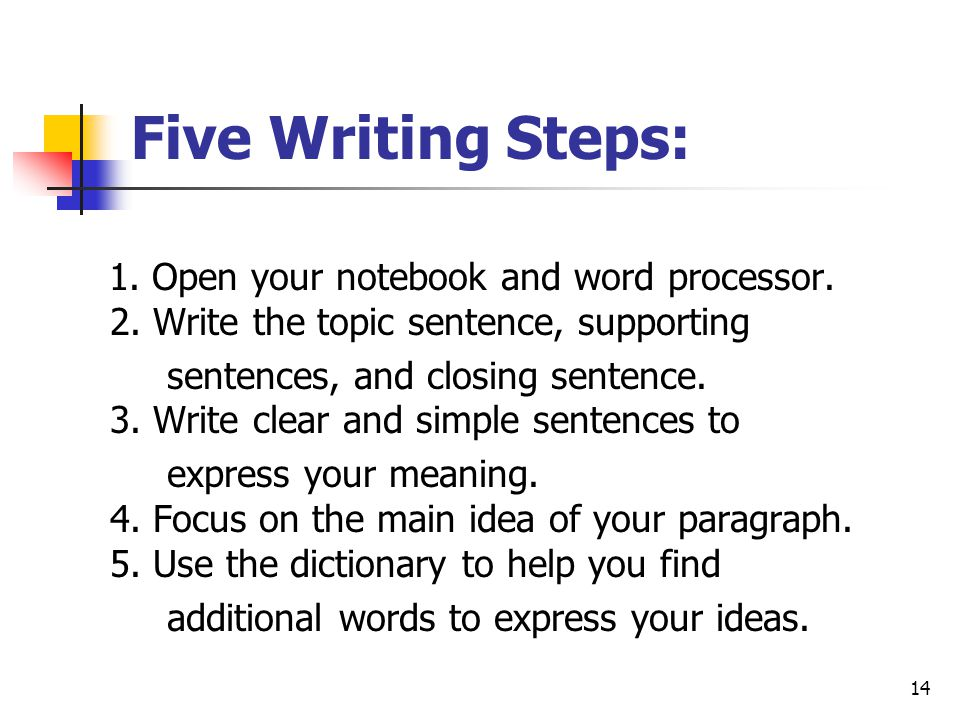 Five Writing Steps: 1. Open your notebook and word processor. 2. Write the topic sentence, supporting.