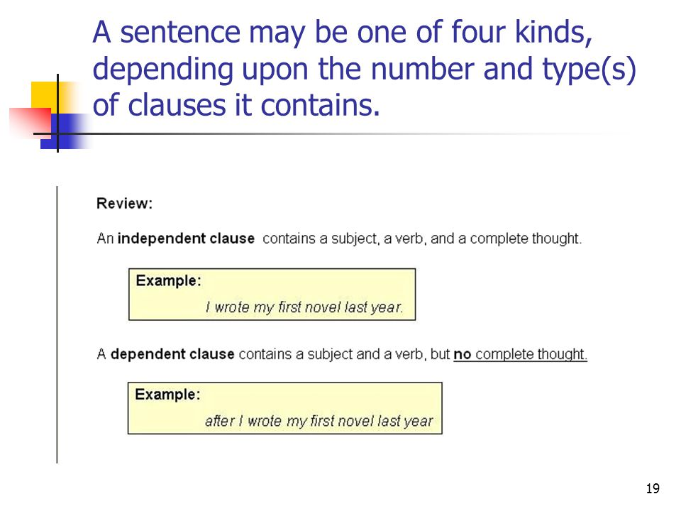 A sentence may be one of four kinds, depending upon the number and type(s) of clauses it contains.