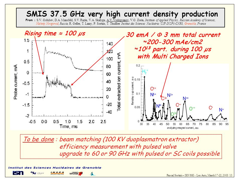 SMIS 37.5 GHz very high current density production