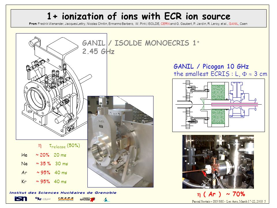 1+ ionization of ions with ECR ion source
