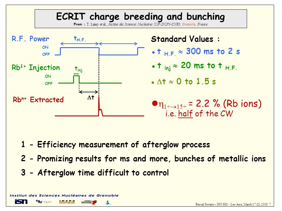 ECRIT charge breeding and bunching