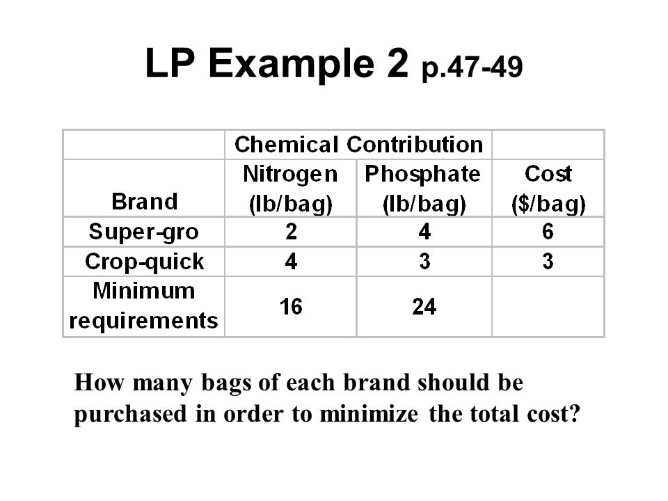 LP Example 2 p How many bags of each brand should be purchased in order to minimize the total cost
